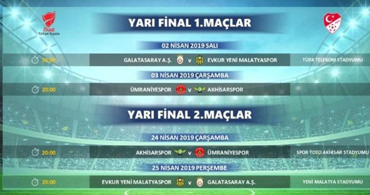 Ümraniyespor ile Akhisarspor Ziraat Türkiye Kupasımaç tarihleri belli oldu