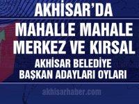 Akhisar'da mahalle mahalle Akhisar Belediye Başkan Adayları oy dağılımı