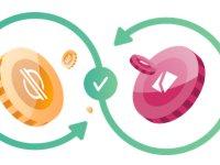 Swap Nedir? Swap Hesaplama Nasıl Yapılır?   Swapsız Forex Hesabı