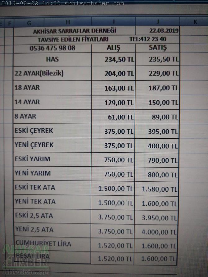 akhisarda-22-mart-2019-tarihli-guncel-altin-fiyatlari.jpg