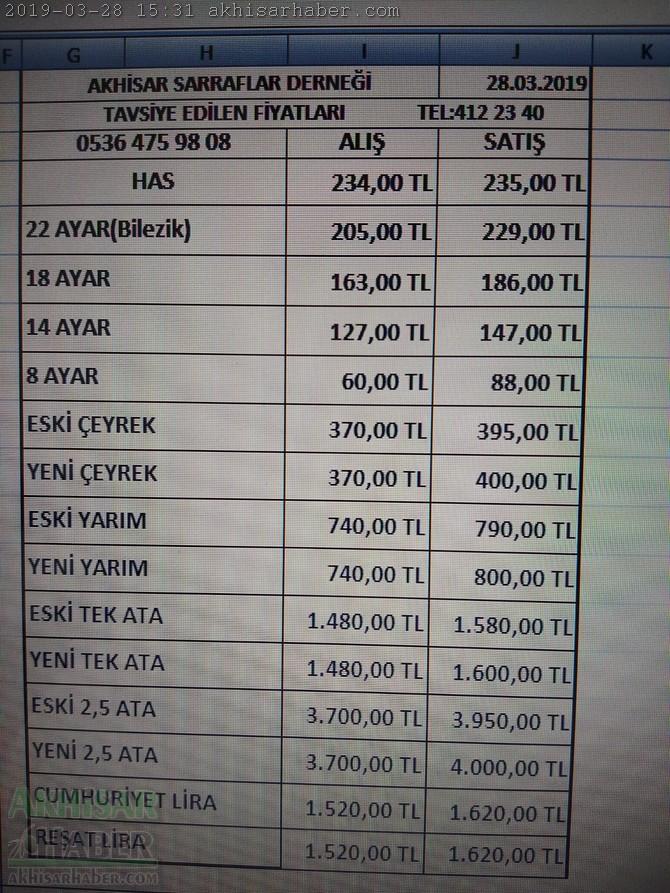 akhisarda-28-mart-2019-tarihli-guncel-altin-fiyatlari.jpg