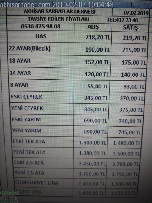 akhisarda-7-subat-2019-tarihli-guncel-altin-fiyatlari.jpg