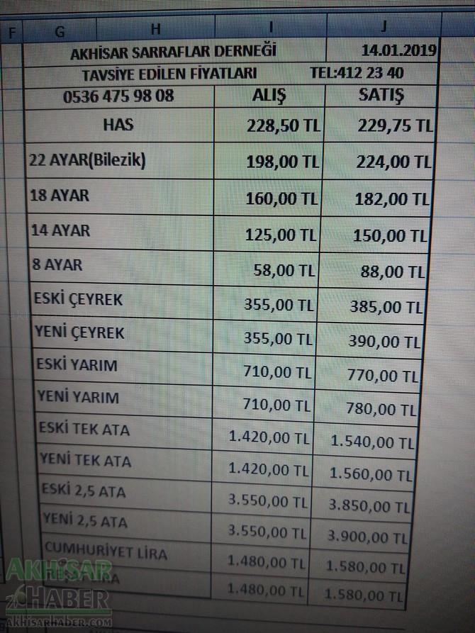 akhisarda14-ocak-2019-tarihli-guncel-altin-fiyatlari.jpg