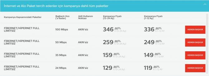turk-telekom-akn-siz-tarifelerini-acikladi-2.png