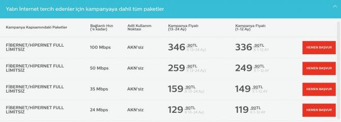 turk-telekom-akn-siz-tarifelerini-acikladi-3.png
