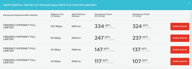 turk-telekom-akn-siz-tarifelerini-acikladi-4.png