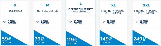 turk-telekom-akn-siz-tarifelerini-acikladi.png