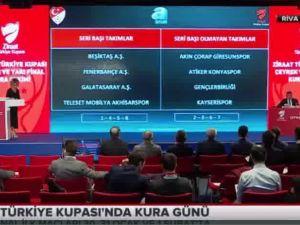 2018-2019 sezonu Ziraat Türkiye Kupası Çeyrel ve yarı final kura çekimi