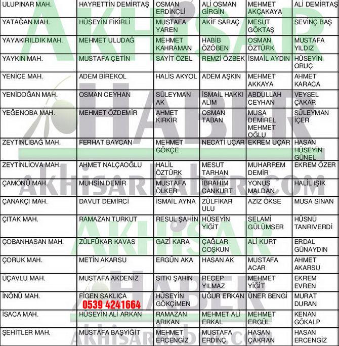 2014 Yerel Seçimleri Kazanan Muhtar Adayları Sonuçları